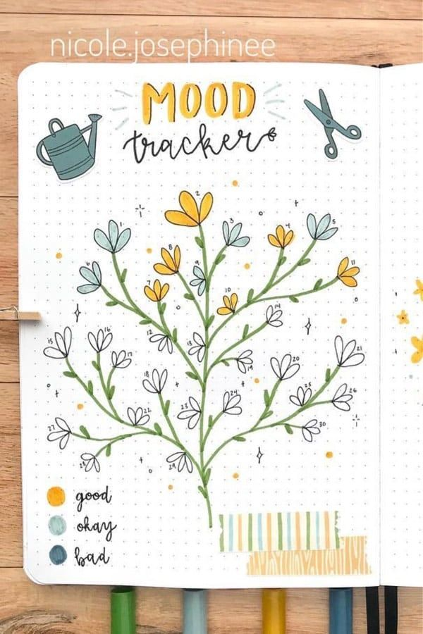 20 Adorable April Mood Tracker Ideas For Your Bujo