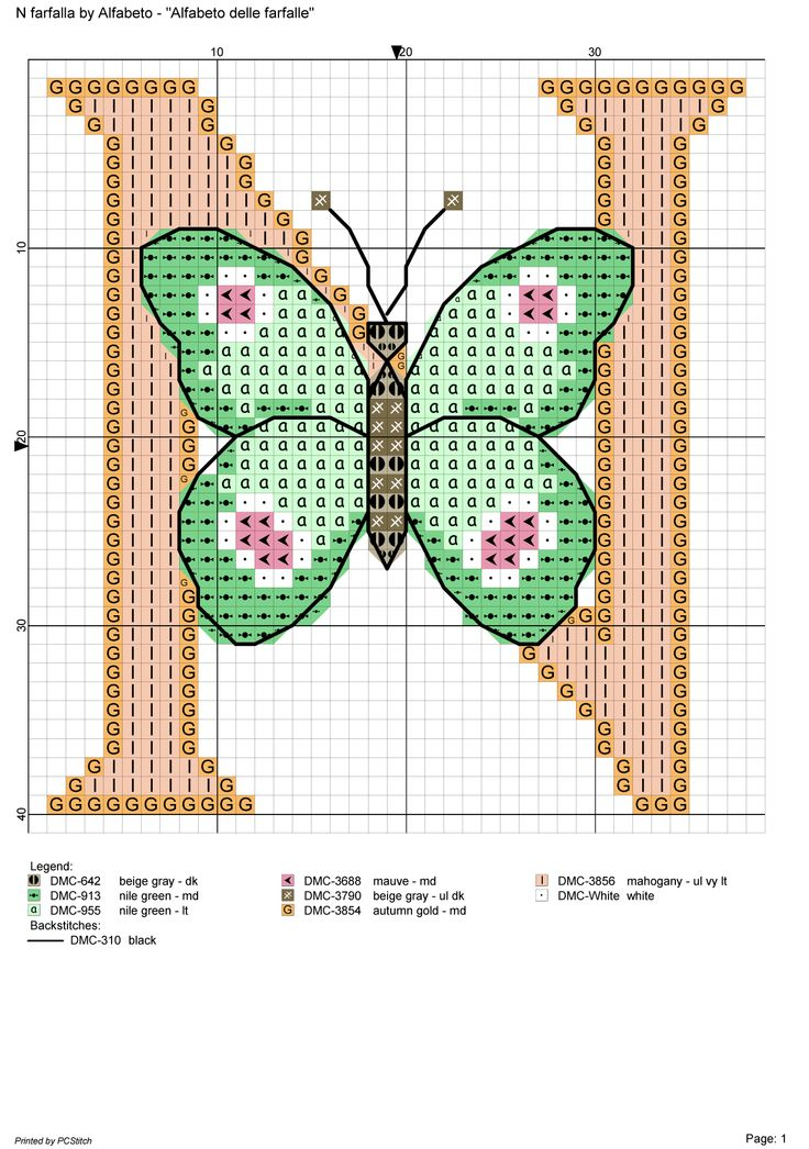 Alfabeto delle farfalle: N