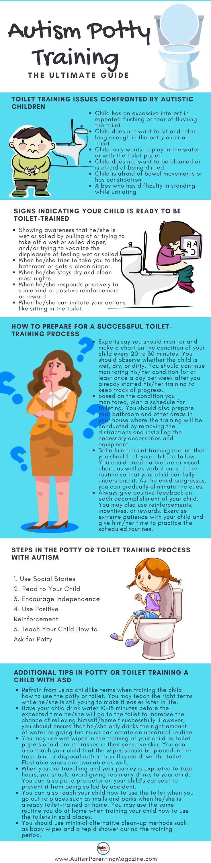 Download our Free Guide - Autism Potty Training https://www.autismparentingmagazine.com/autism-potty-training-guide/