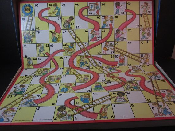 Chutes and ladders game board template search results for Chutes and ladders board game template