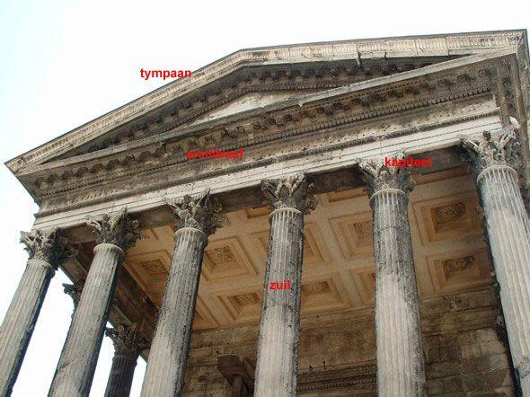 kapiteel= -'hoofdje' van een zuil of pilaster
