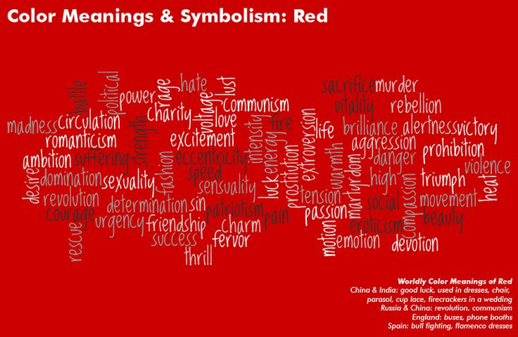 color meanings and symbolism chart - red