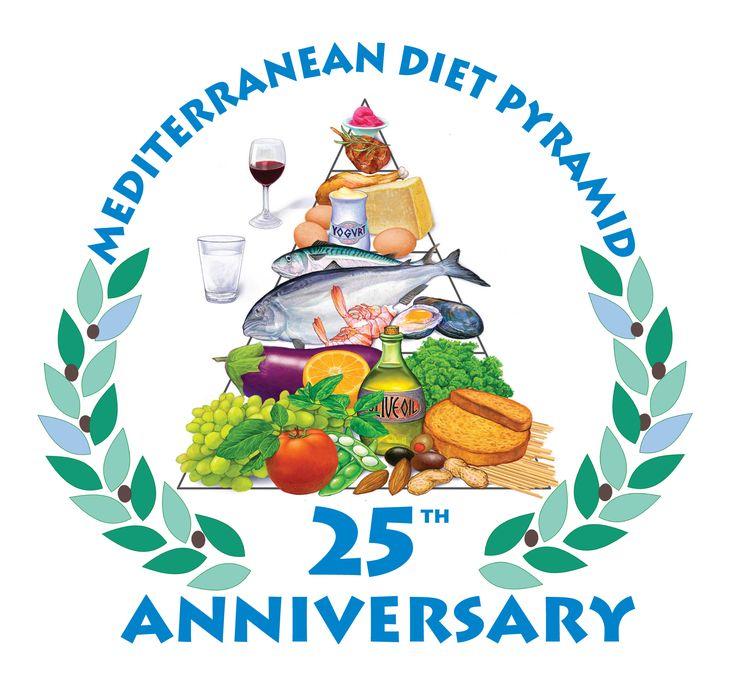 Dash Diet vs Mediterranean Diet