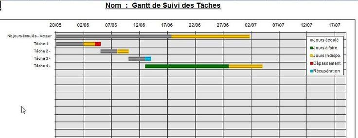 Modèle Diagramme de Gantt pour Excel téléchargement gratuit,