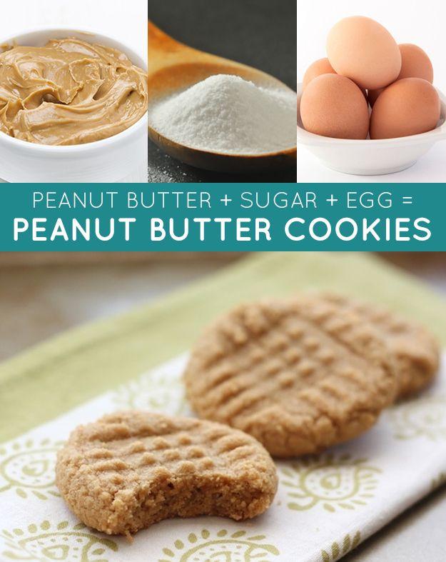 peanut butter + sugar + eggs = peanut butter cookies | 33 Genius Three-Ingredient Recipes