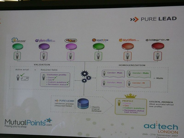 """AdTech 2007: Workshop Online Lead Generation met Tom Morgan van EDR en Gavin Male van TMNMedia   round the 00:16 I talked about it in detail. Here is more information on the news about/on free leads:   """"If you have not yet heard of using online forums for marketing then you are in the right place my friend, today I am going to share with you how"""