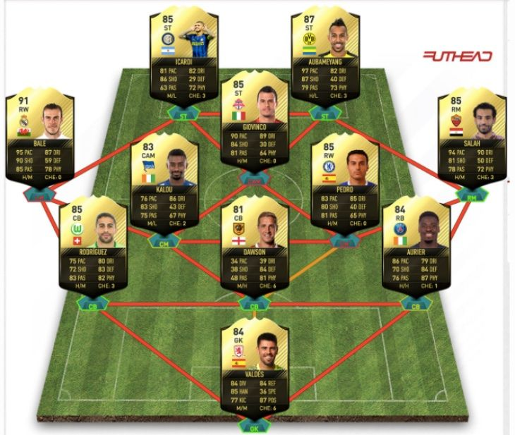 LFC's Firmino shocks in FIFA 17 TOTW 8 team today