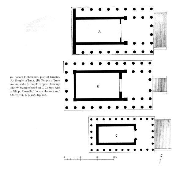 Wk 3/4: From top- Temple of Janus, Temple of Juno Sospita, Temple of Spes- Forum Holitorium