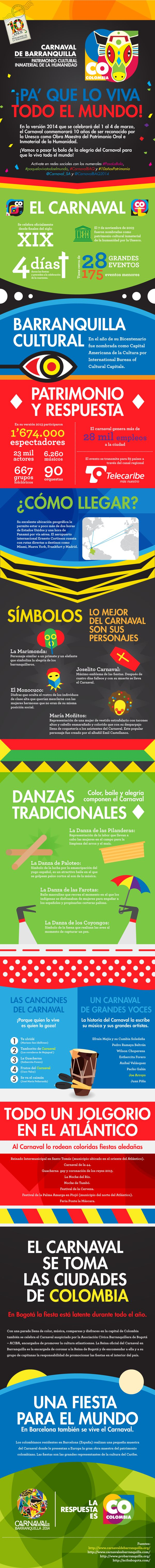 Infografía Carnaval de Barranquilla - Marca Colombia by Samuel Rendón, via Behance