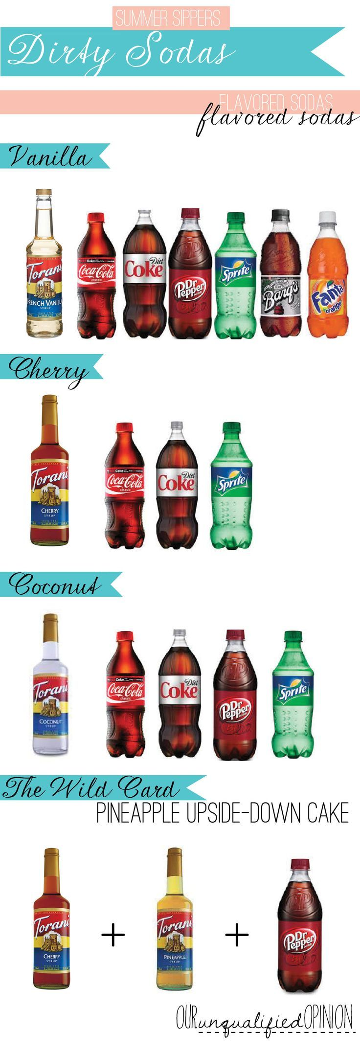 Dirty soda mixes--mix ups of syrups to try with your favorite sodas!  Taking it beyond just the 'dirty diet coke.'