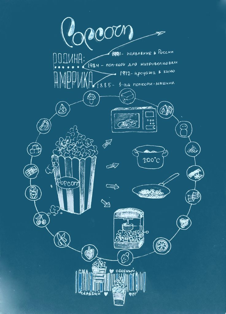 Проект собственной околоинфографики  тема карточки: история попкорна. Ksenia-De