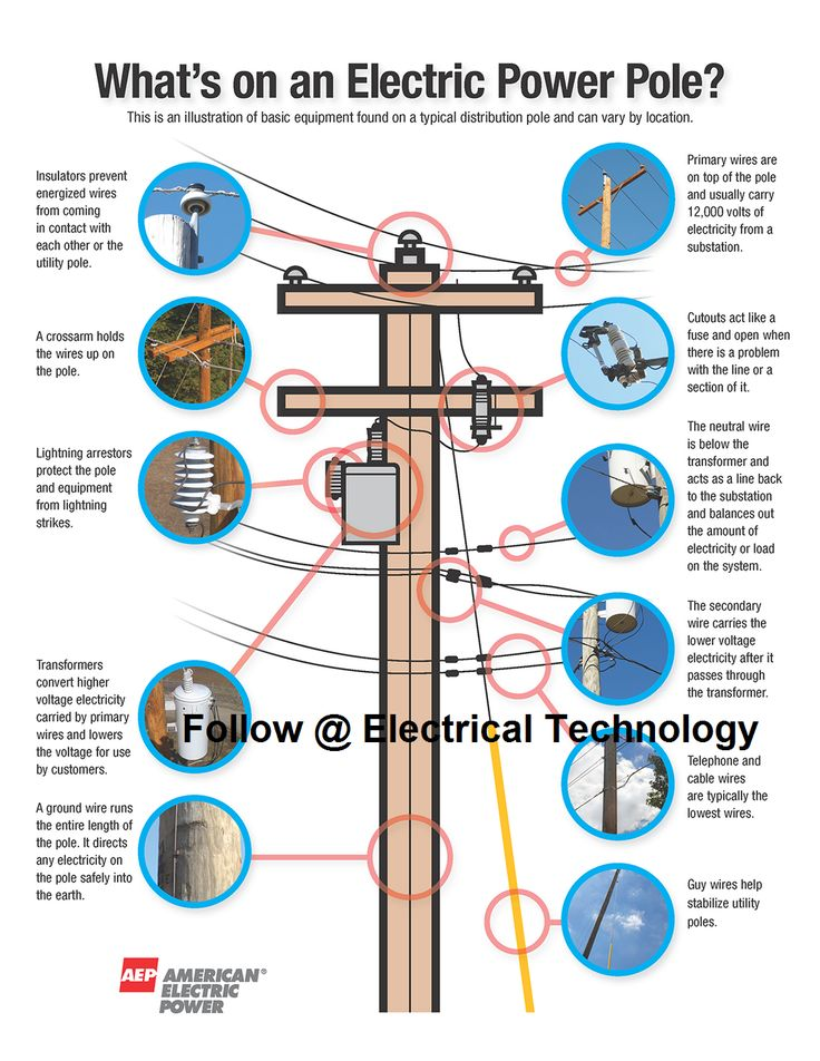 What is on an Electric Pole Copy Color and Design