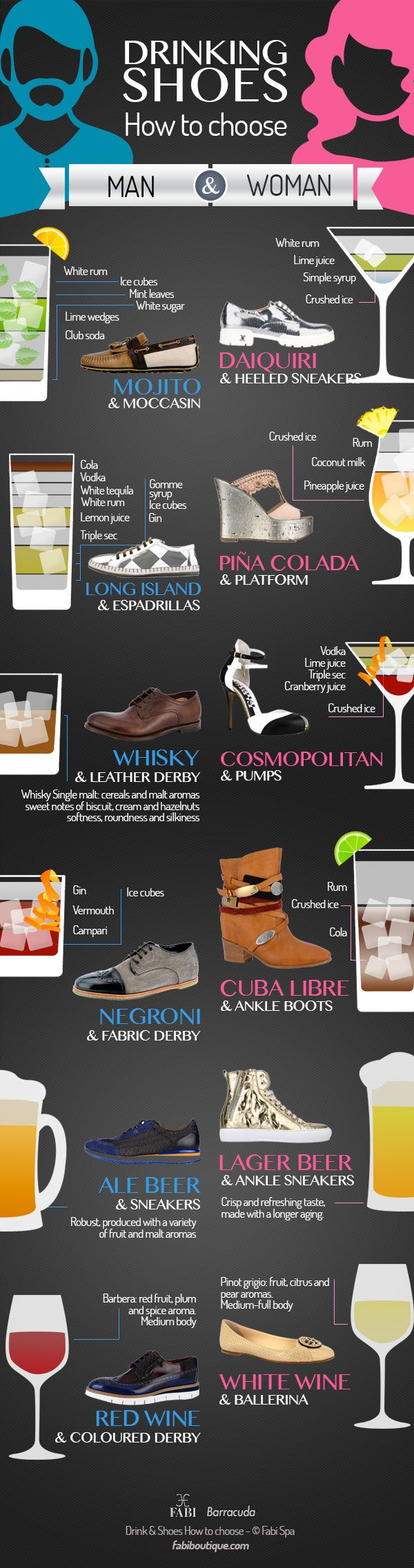 Drinking shoes: how to choose  #shoes #summer #cocktail #lifestyle #party #partytime #estate #boots #pumps #wedges #fashion @fabishoes