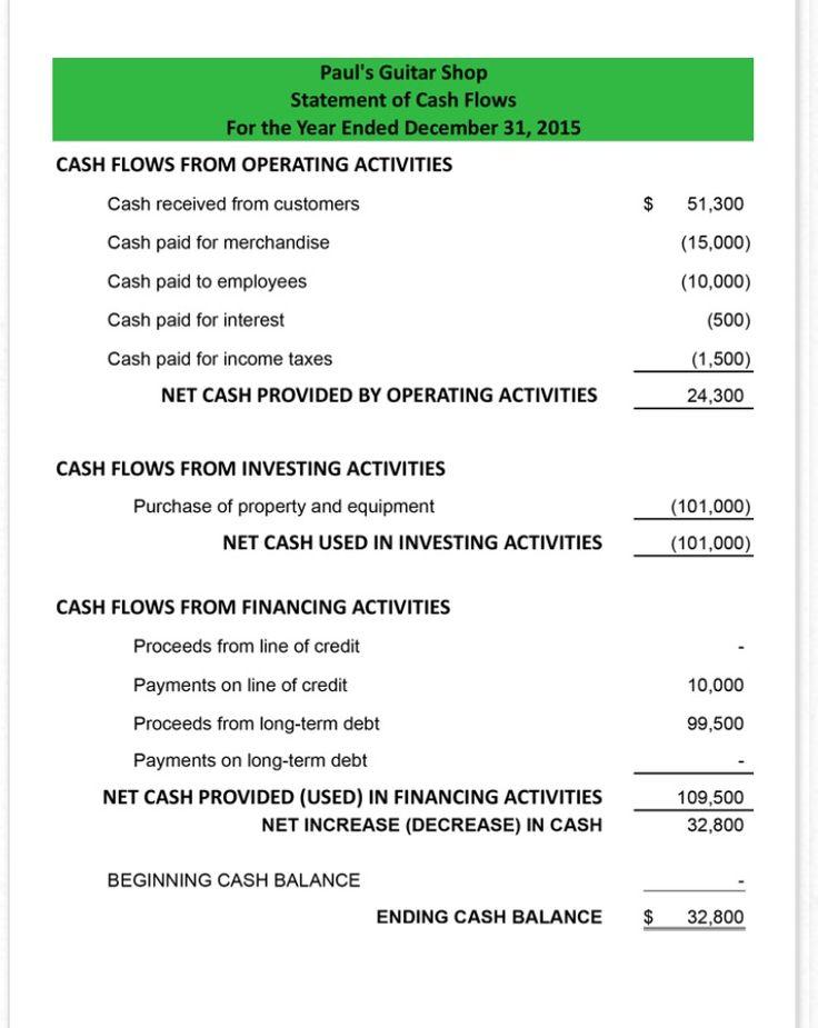 Cash Flow layout