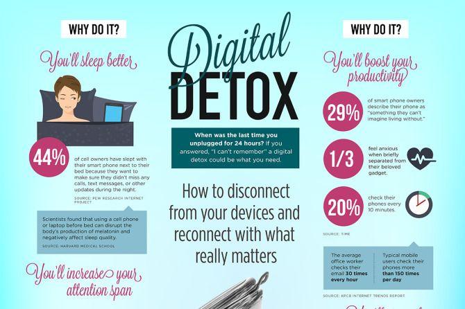 digital-detox-infographic-header-670x446.jpg (670×446)