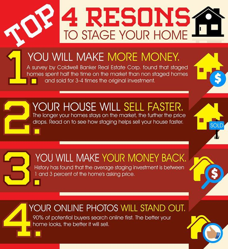 Part 2 of our infographics on Home Staging...  Some interesting points worth sharing.