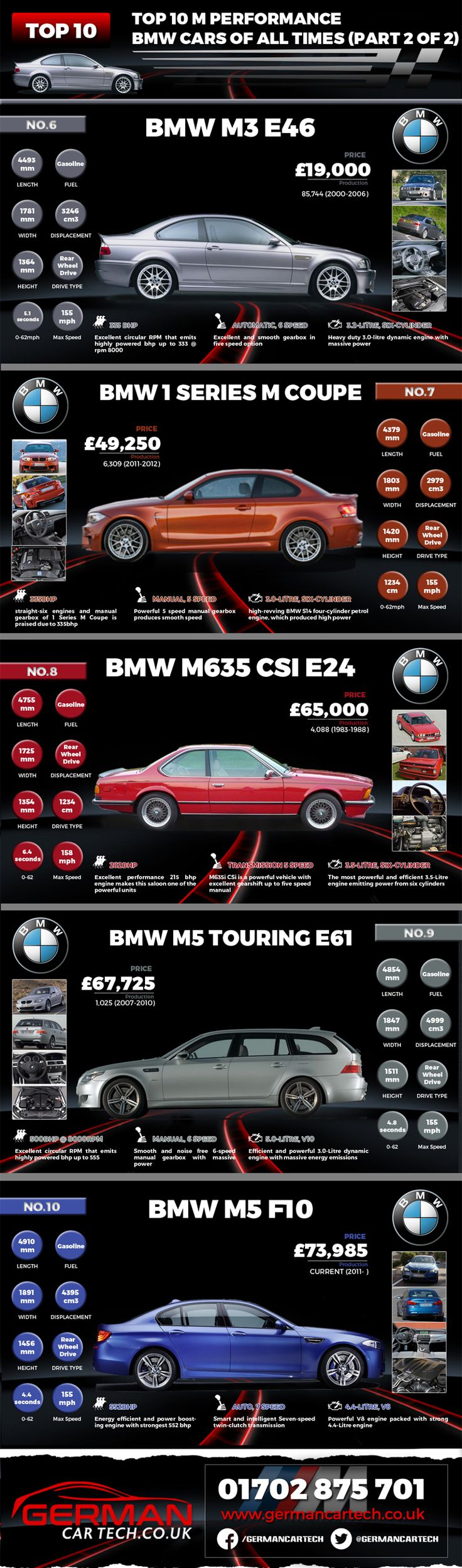 Top 10 m performance bmw cars of all times part 2 of 2 for