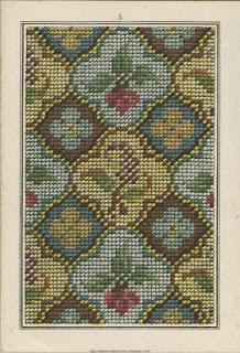 From Pattern Maker Charts--Free Historic Old Pattern Books