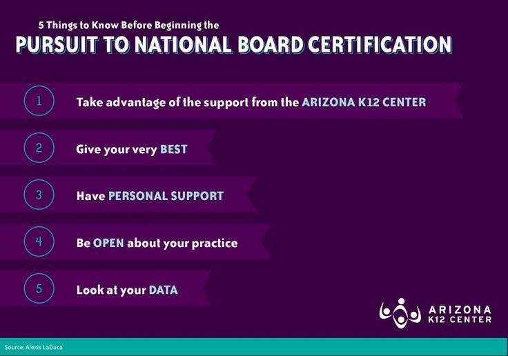 5 Tips for National Board Certification