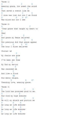 Amazing Grace (My Chains Are Gone) chords: one of my favorites!