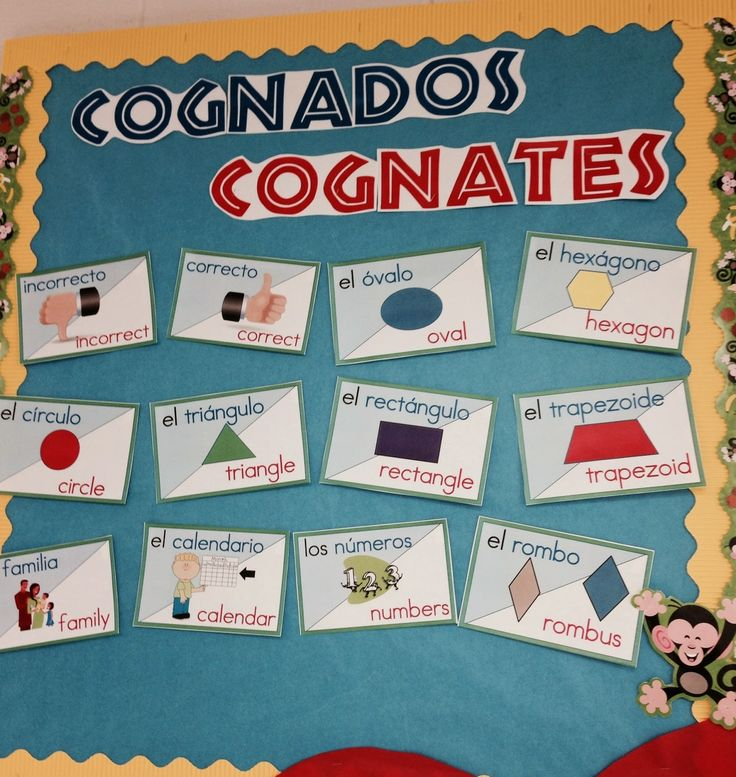 Pared de palabras: Cognados Word Wall: Cognates