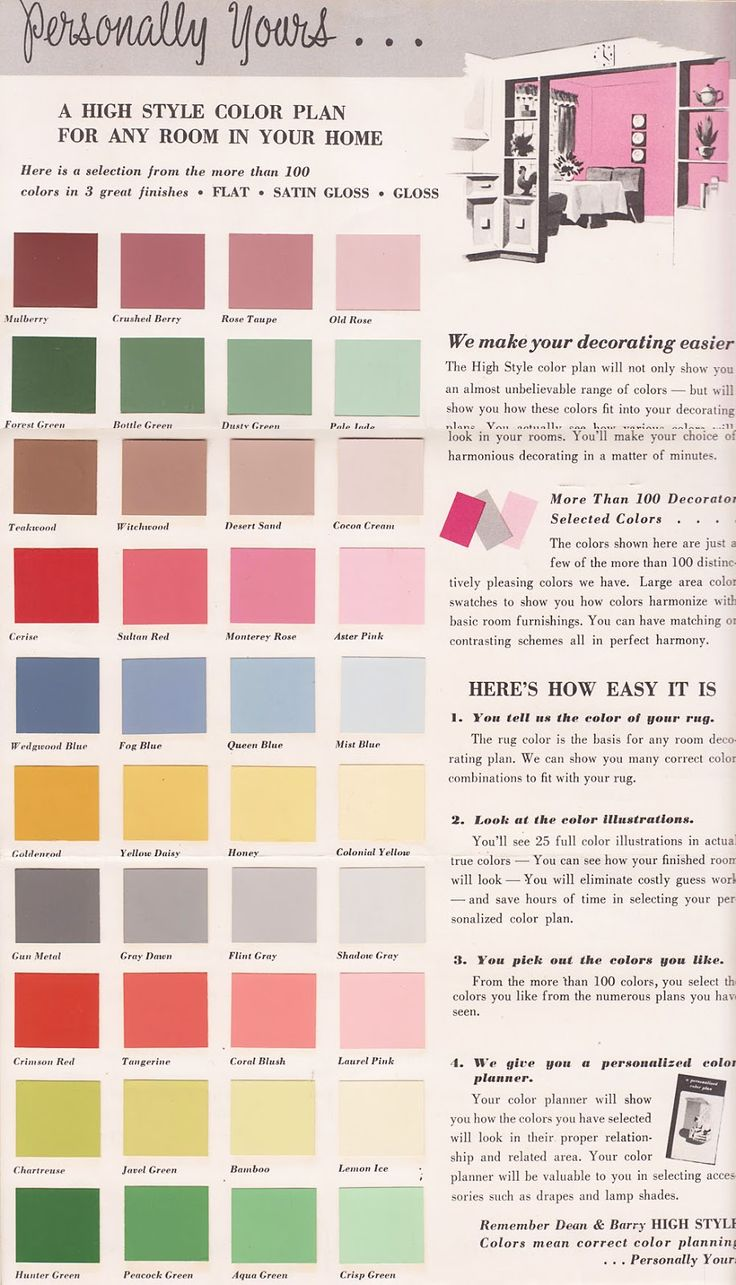 17 best images about retro kitchen on pinterest vintage for Colour charts for kitchens