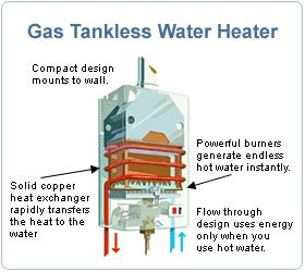 7 Best Water Heater Images On Pinterest On Demand Water