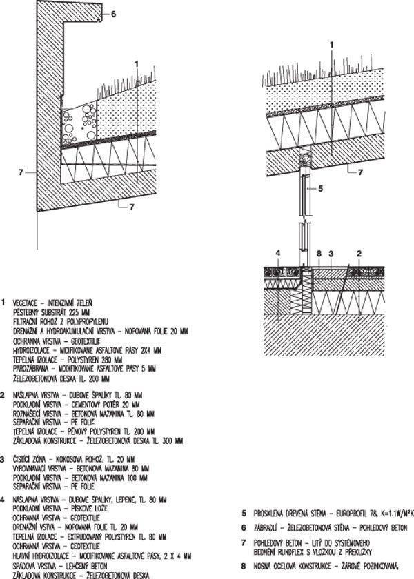 Železobetonové stěny vstupů, řez I, detail 5