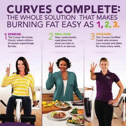 Curves Complete – FREE Curves Consultation with No Obligation What do you get with Curves Complete?  Meal plans that are simple and personalized to your tastes and habits. A workout that includes both cardio exercise and strength training - key to raising metabolism and maintaining tone. Weekly one-on-one meetings with a Curves Coach certified by the prestigious Cleveland Clinic. A program that has the science behind it to prove it works. To learn more about our research, visit The Science.