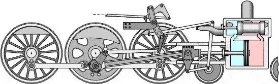 Cara kerja mesin uap lokomotif #sains #fisika