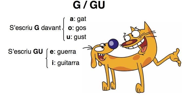 Regles ortogràfiques visuals