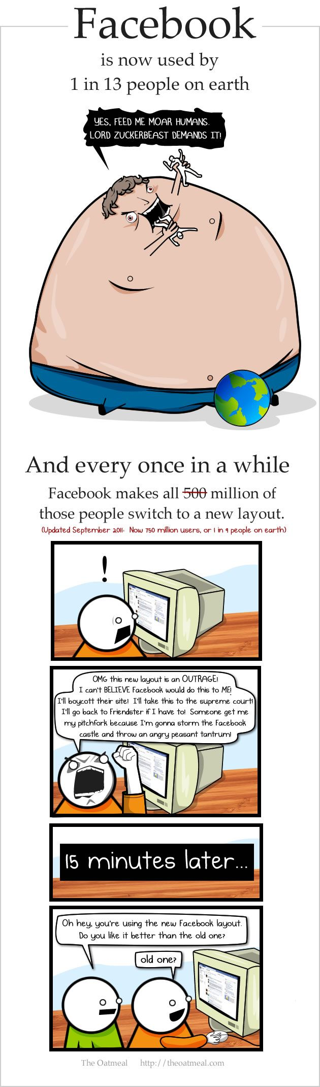 The State of the Web: Facebook is now used by 1 in 13 people on EARTH #facebook #winter2010