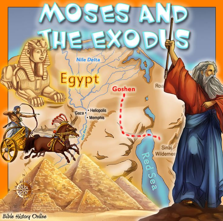 Moses and the Exodus out of Egypt  (from kidsbiblemaps.com)