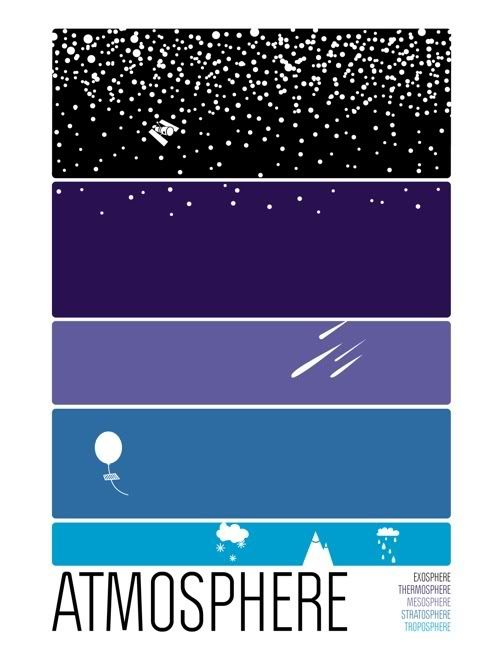 Atmosphere Prints, Design Inspiration, Picture-Black Posters, Atmospher Prints, Prints Design, Illustration, Art Prints, Graphics Design, Planets Earth