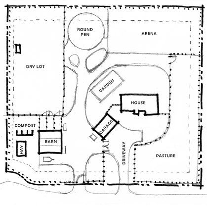 2.25 Acre Horse Farm Layout Building A Horse Property From The Ground Up |  TheHorse.