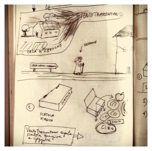 083_Il regalo del Vento Tramontano disegnata da Marco Belpoliti su @ moleskine