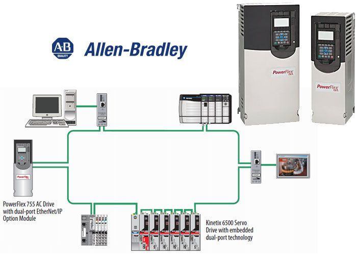 allen bradley powerflex 755 ac drives engineering in 2019allen bradley powerflex 755 ac drives