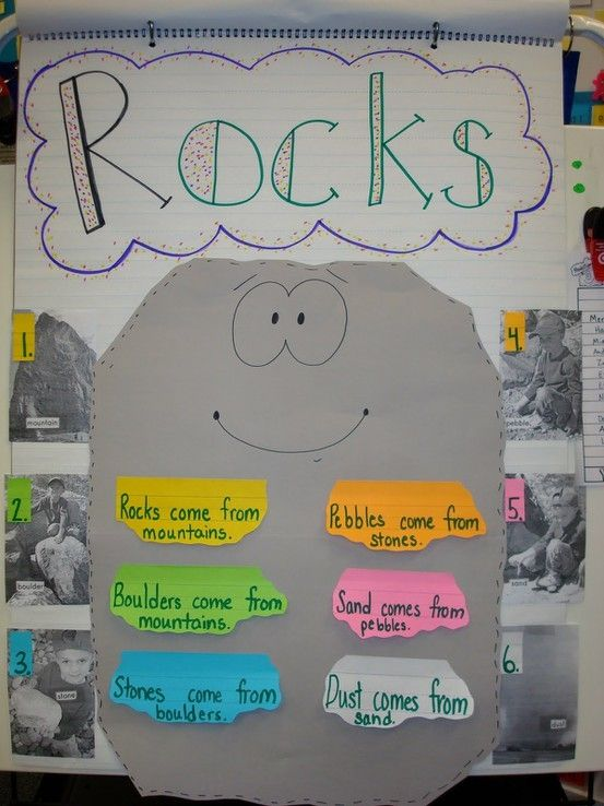 SC.2.E.6.1 - Recognize that Earth is made up of rocks. Rocks come in many sizes and shapes. ______ chart and activity to show sizes and types of rocks.