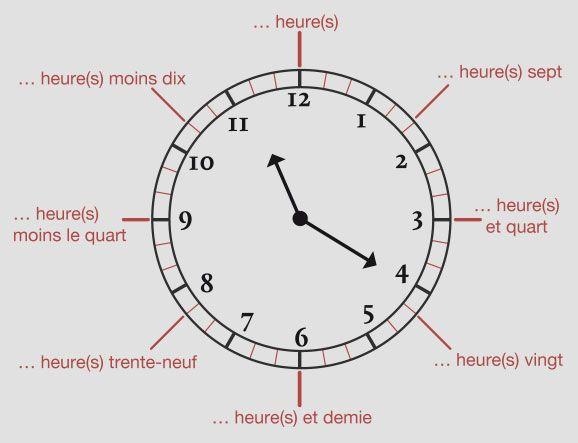 Donner l'heure en français -