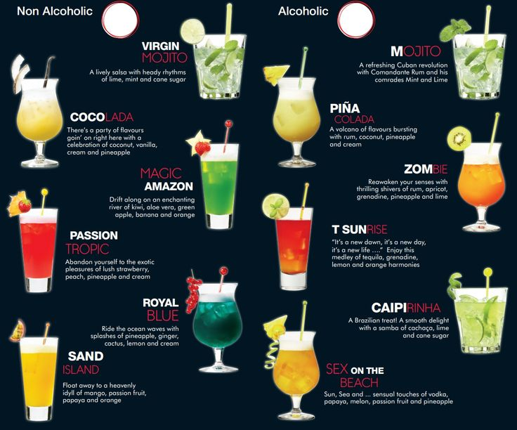 List Of Cocktail Drinks