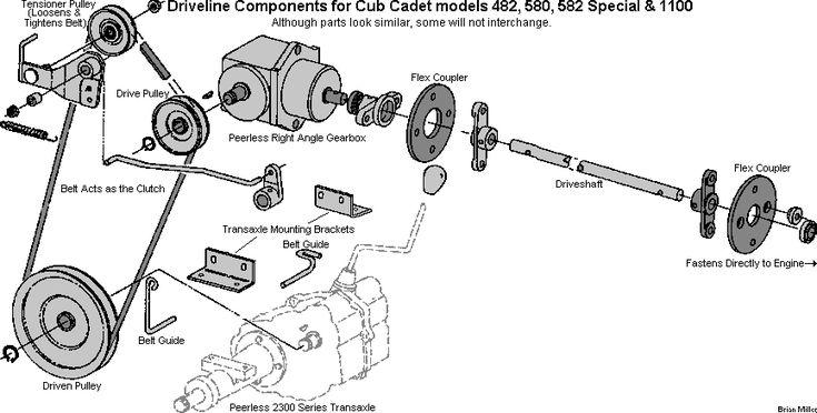 108 Cub Cadet Wiring Diagram Driveline Components For Cub Cadet Models 482 582 Special