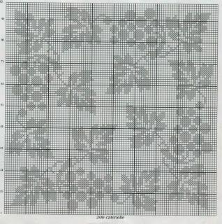 Professione Donna: Schemi per il filet: Tovaglietta quadrata con grappoli d'uva e foglie