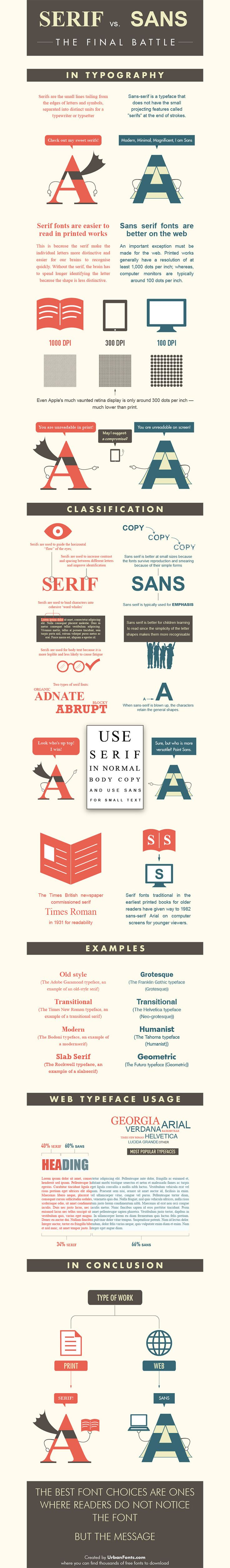 A simple yet good guide, if you don't already know this:  The Difference Between Serif And Sans-Serif Explained In One Infographic