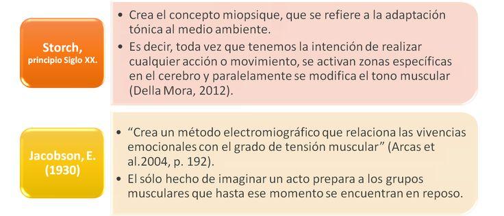HISTORIA DEL ARTE 1