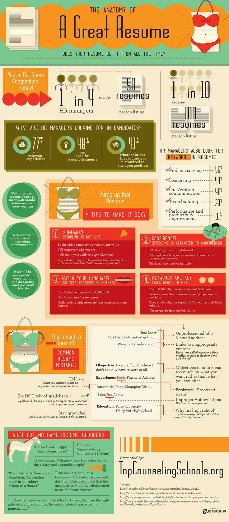 Anatomy of a Great Resume This Infographic