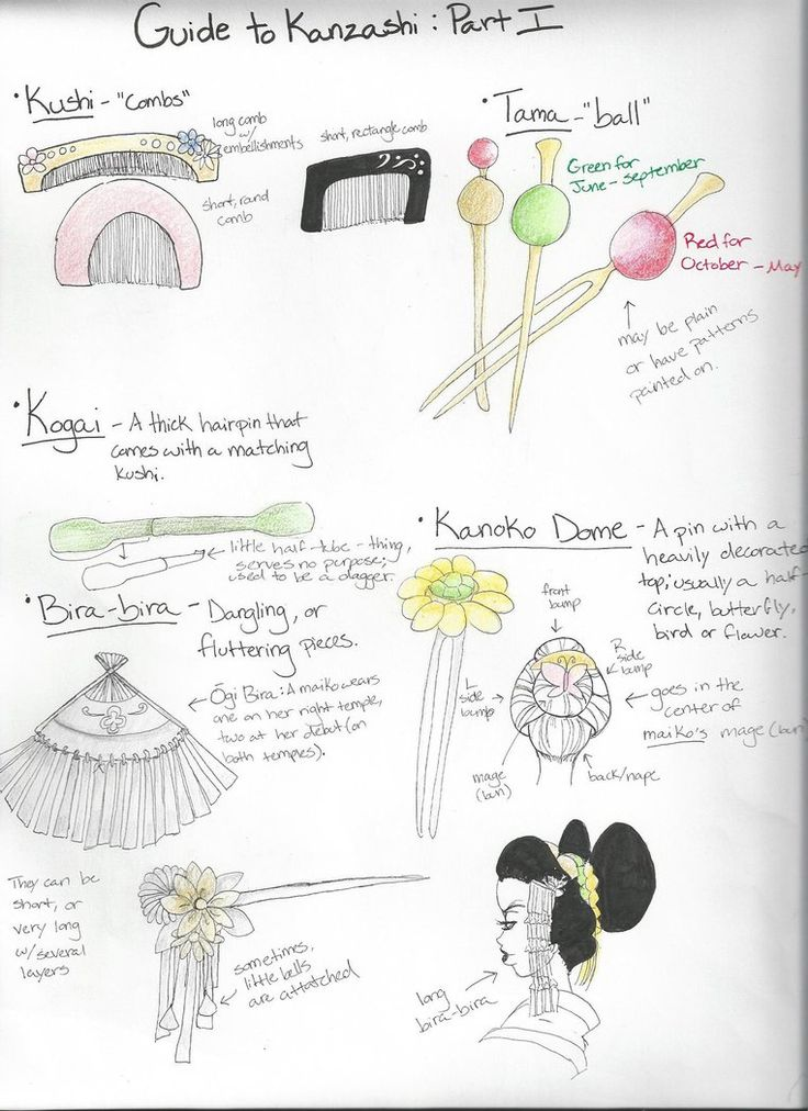 HakugiMasshiro's Guide to Kanzashi: Part 1 by HakugiMasshiro on DeviantArt