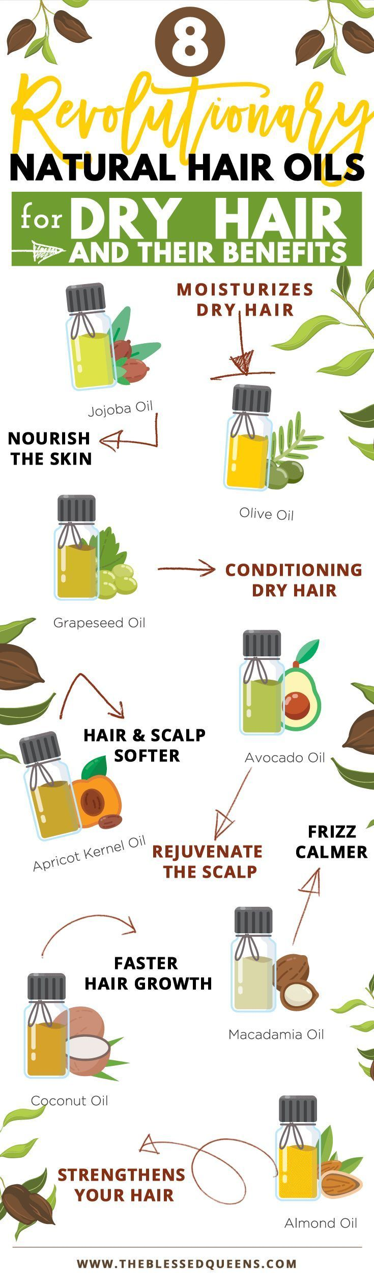 8 Revolutionary Natural hair oils for dry hair and their benefits! #haircareroutineblackwomen,