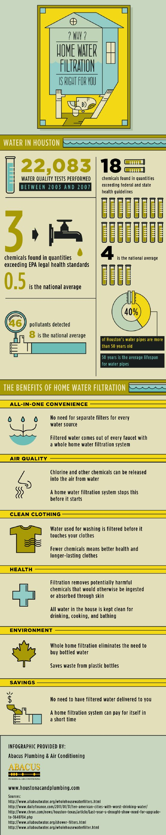 why-home-water-filtration-is-right-for-you-infographic