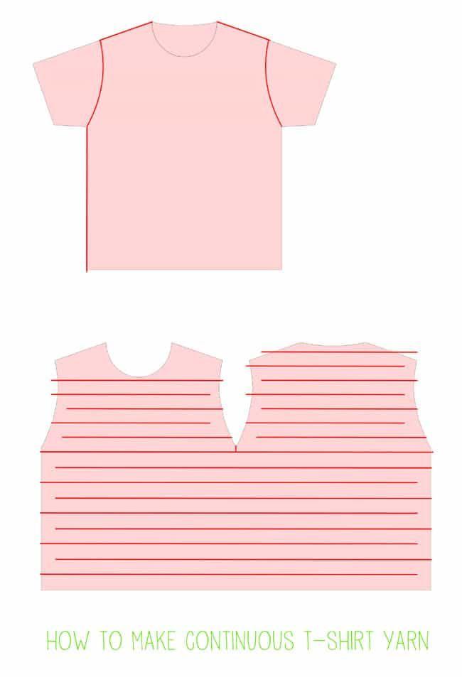 25 Best Ideas About T Shirt Rugs On Pinterest T Shirt