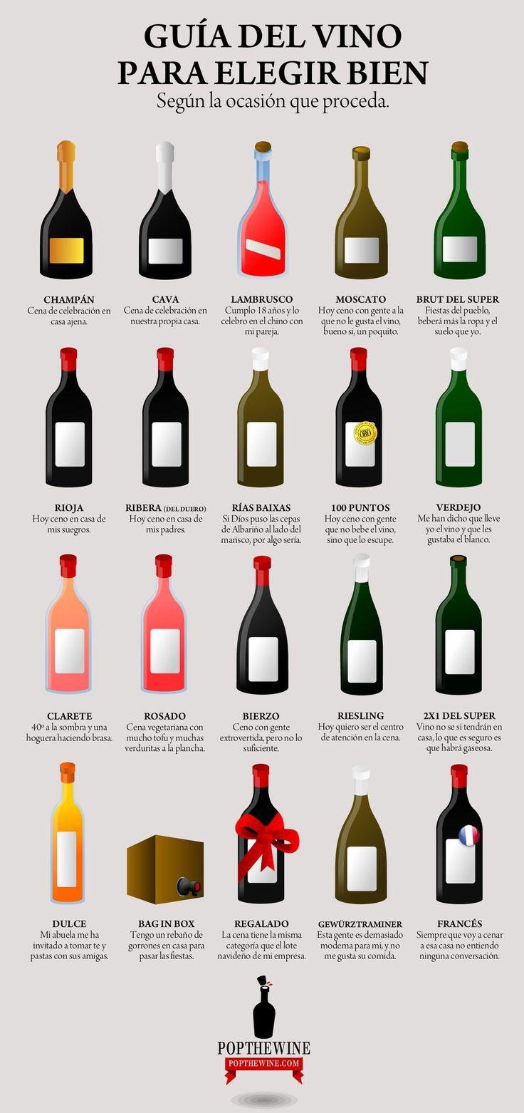 Siempre en clave de humor en relación con el vino... ni se os ocurra tomar en serio esta guía para la elección del vino según la ocasión... (en algún caso si que convendría).